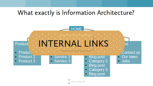 Internal links bandaid