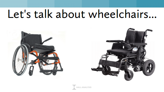 IA Wheelchairs