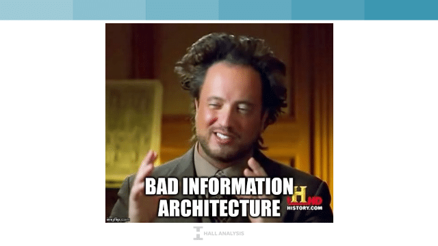bad information architecture